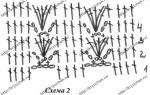 Болеро для девочки крючком: схемы и описание вязания этой детской вещи