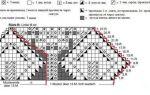 Вязание манишки спицами: схема и описание