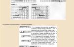 Мужской пуловер спицами со схемами и описанием, фото и видео, схемами