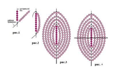 Бисероплетение гладиолусов со схемами: мастер класс с пошаговым фото