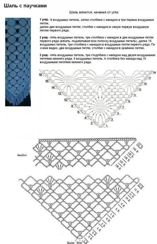 Ажурные шали крючком: схемы и описание с фото-подборкой