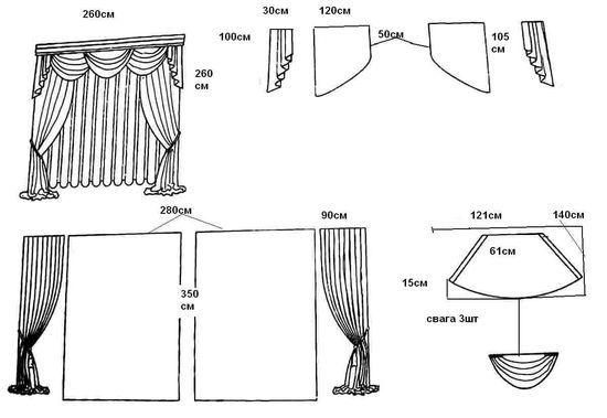 Шторы для кухни своими руками с выкройками: идеи и схемы для рукодельниц