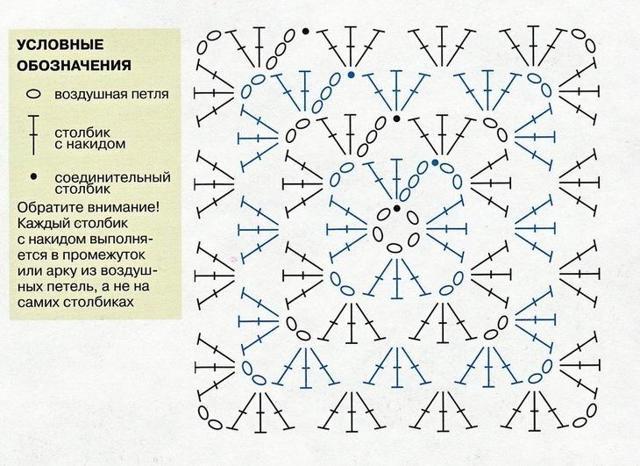 Ажурные квадраты крючком: фото с видео и подробное описание