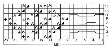 Морозный узор спицами: описание и схема