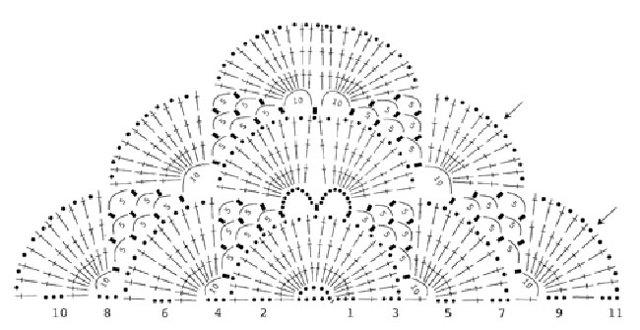 Шаль ракушка крючком: схема с описанием