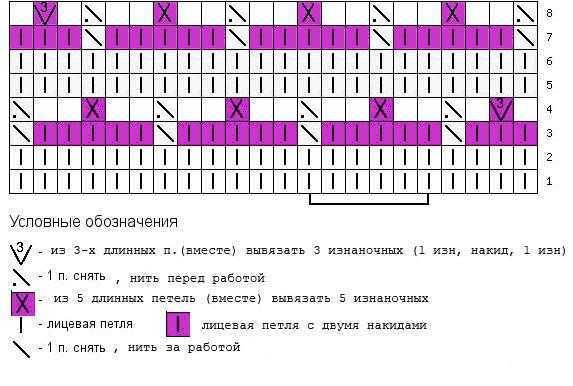 Узор «Звездочка» спицами: схема и подробное описание процесса вязания с пошаговыми фото