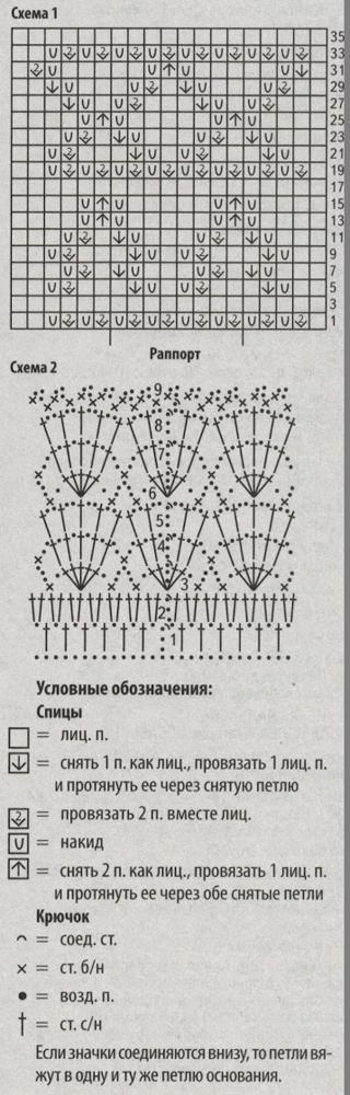 Ажурный топ спицами: вяжем для женщин большого размера