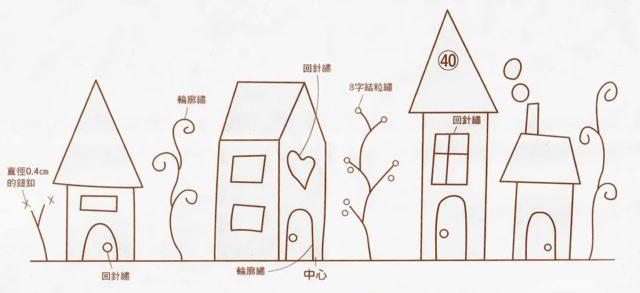 Японский пэчворк для начинающих: мастер класс как делать стильные штучки