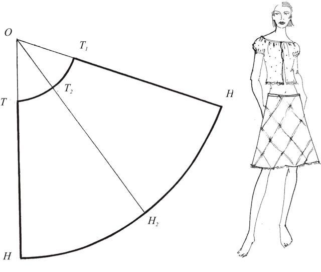 Юбка колокол: выкройка, как сшить своими руками (с фото-инструкцией)