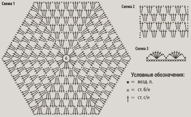 Пальто крючком: схемы и описание как сшить на осень