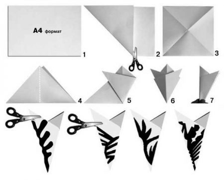 Снежинка-балерина из бумаги: схема, шаблон для вырезания с фото
