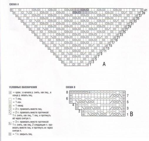 Вязаная шаль спицами, схема и описание для начинающих с фото и видео