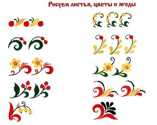Хохломская роспись: узоры для начинающих, картинки и инструкция как рисовать элементы