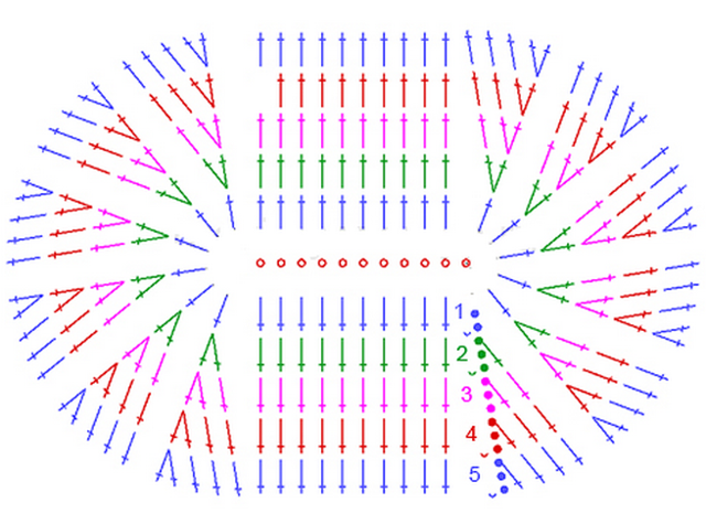 Вязаные коврики крючком на пол: схемы с описанием работы для начинающих