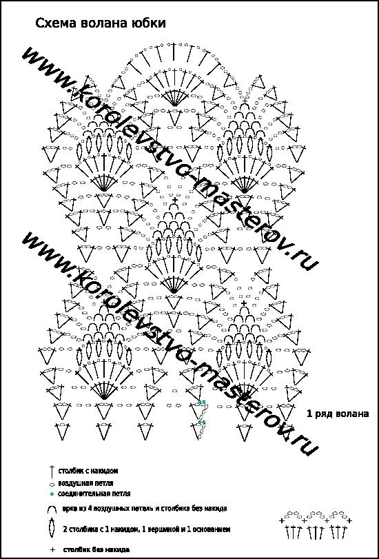Юбка, вязанная крючком для начинающих: схема и описание c видео