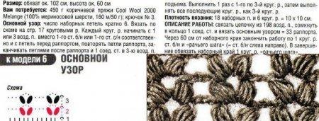 Шарф снуд крючком: схемы, фото и подробное описание вязания