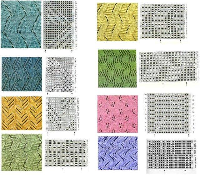 Узоры для вязания спицами с описанием: от норвежских до рельефных
