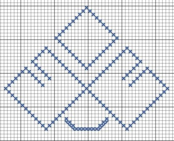 Схемы славянской вышивки: делаем на одежде