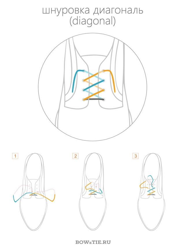 Как завязать шнурки: варианты на берцах, на ботинках и на кедах