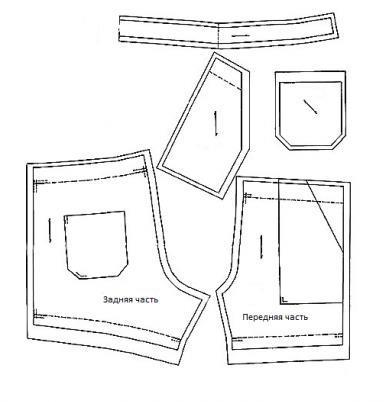 Выкройка шорт: женских, мужских с фото подборкой изготовления