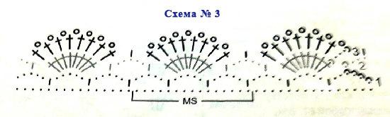 Обвязка края крючком: схемы с мастер-классом