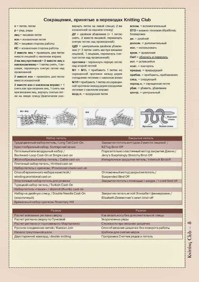 Бактус волнорез спицами: со схемами и описанием и другие новинки 2017