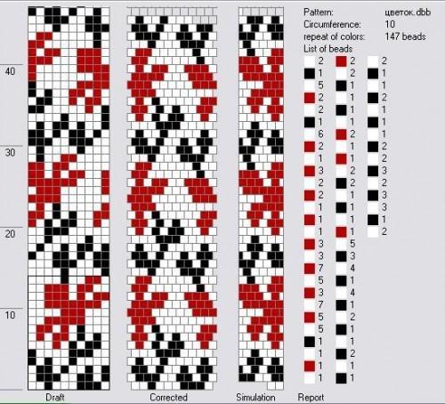 Как вязать бисерный вязаный жгут (со схемами): мастер класс иглой и крючком