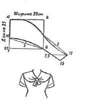 Выкройка накладного воротника: мастер класс своими руками