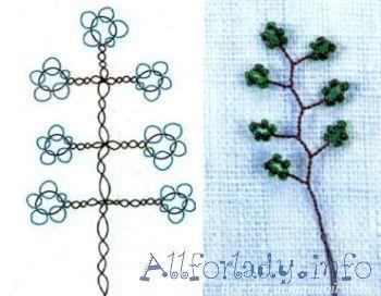 Поделки из бисера и проволоки своими руками: цветы и деревья со схемами