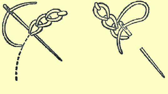 Тамбурный шов иголкой: история и подробная инструкция
