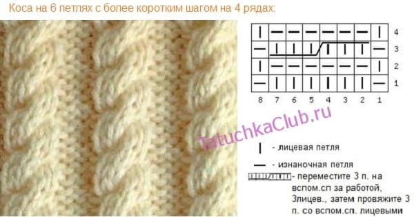 Ажурная коса спицами: схемы и описание с фото