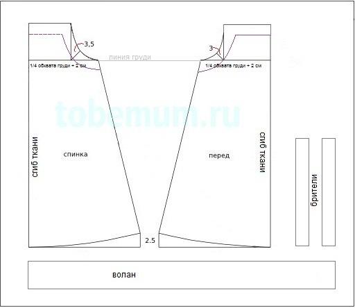 Летние сарафаны своими руками: делаем со схемами и без выкройки