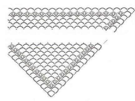 Шаль крючком: схема и описание вязания с пошаговыми фотографиями
