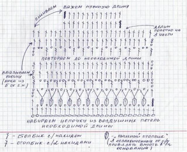 Чепчик спицами для новорожденного: схемы, описание и мастер-класс