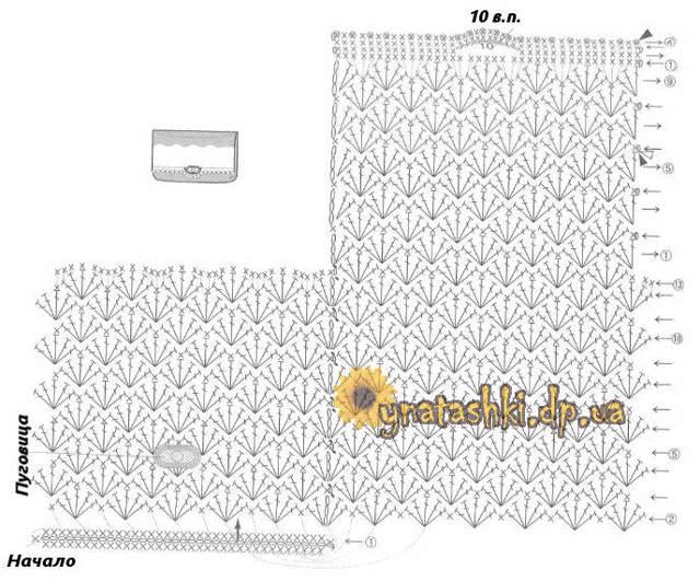 Косметичка крючком: схема и описание для начинающих рукодельниц