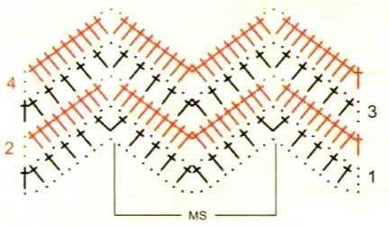 Схемы зигзагов крючком: описание для начинающих