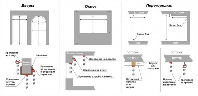 Шторы из бусин своими руками: пошаговая инструкция и схемы с фото