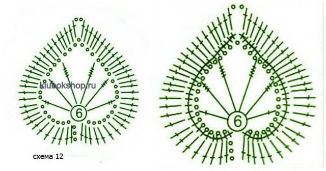 Вязание крючком цветов: схема с описанием хода работы прилагается