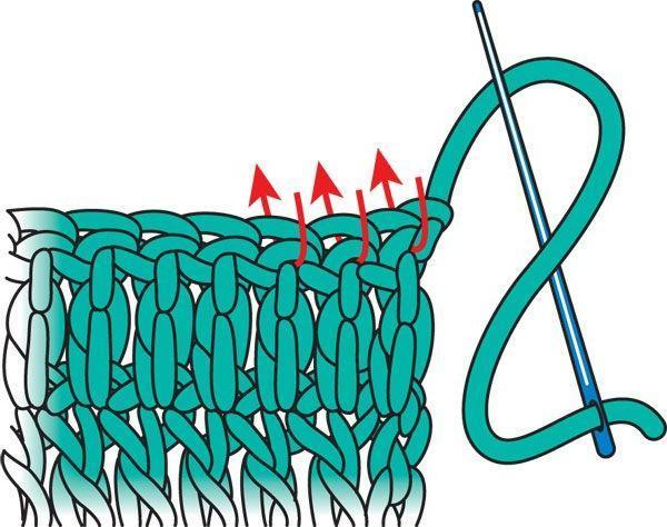 Как закончить вязание шарфа: фото с видео в статье