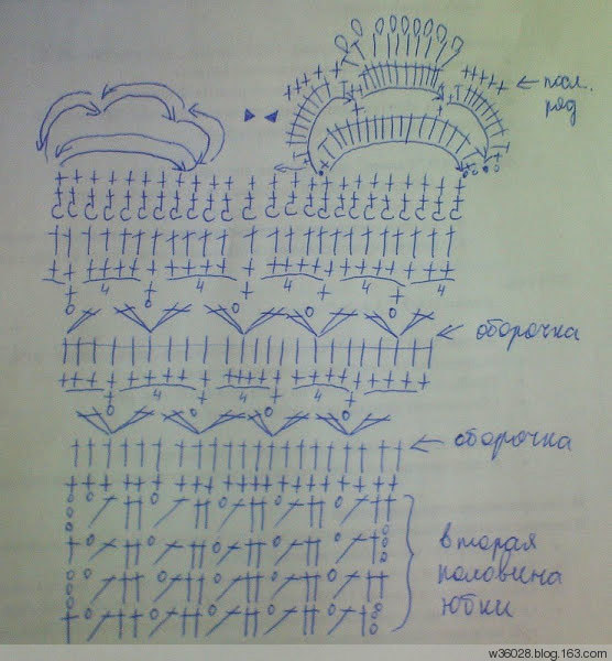 Юбка крючком со схемами вязания и описанием для дам разного возраста