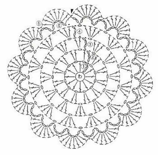 Маленькие салфетки крючком: схемы с описанием