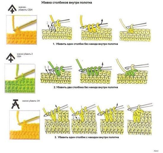 Шапка крючком: схемы вязания совы, чулка, модели с ушками