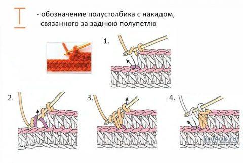 Манишка для мужчины спицами: схема для начинающих
