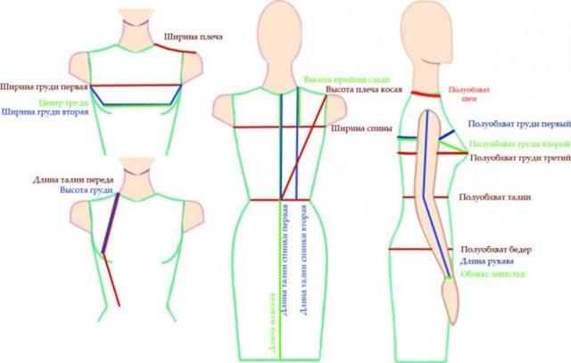 Безрукавка спицами: как связать легко и просто по аналогии с жилетом