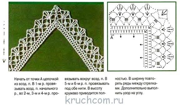 Ажурное вязание крючком: схемы кружево, узоры и схемы для начинающих