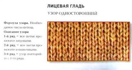 Вяжем следки на двух спицах: фото-инструкция и обучающее видео
