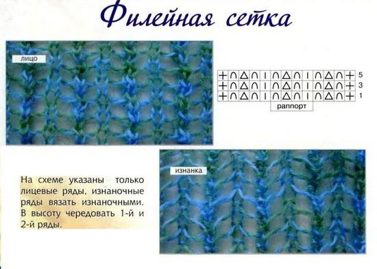 Сетчатые узоры спицами: схемы с описанием